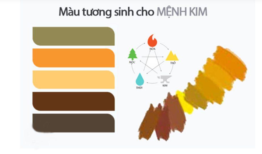 màu tương sinh mệnh KIm
